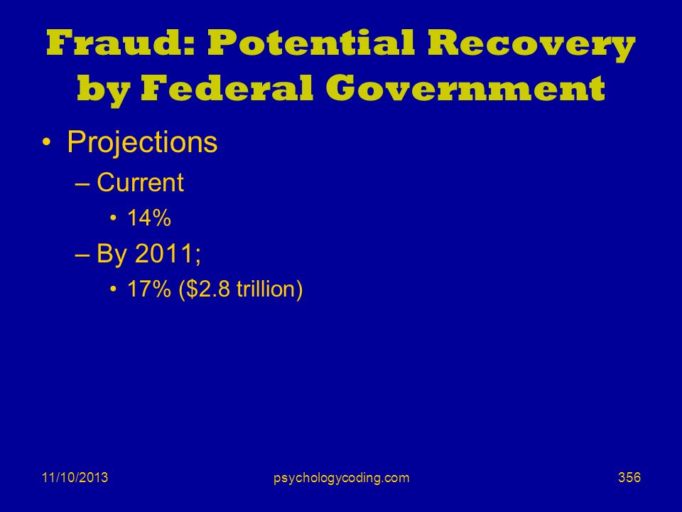 Fraud: Potential Recovery by Federal Government