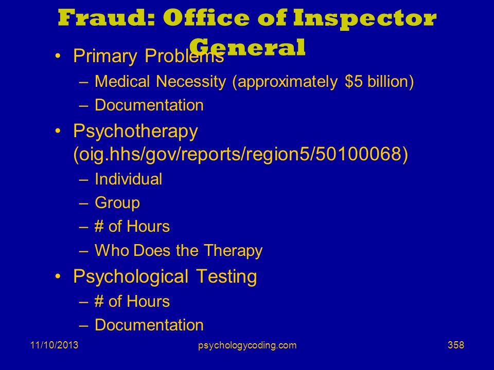 Fraud: Office of Inspector General