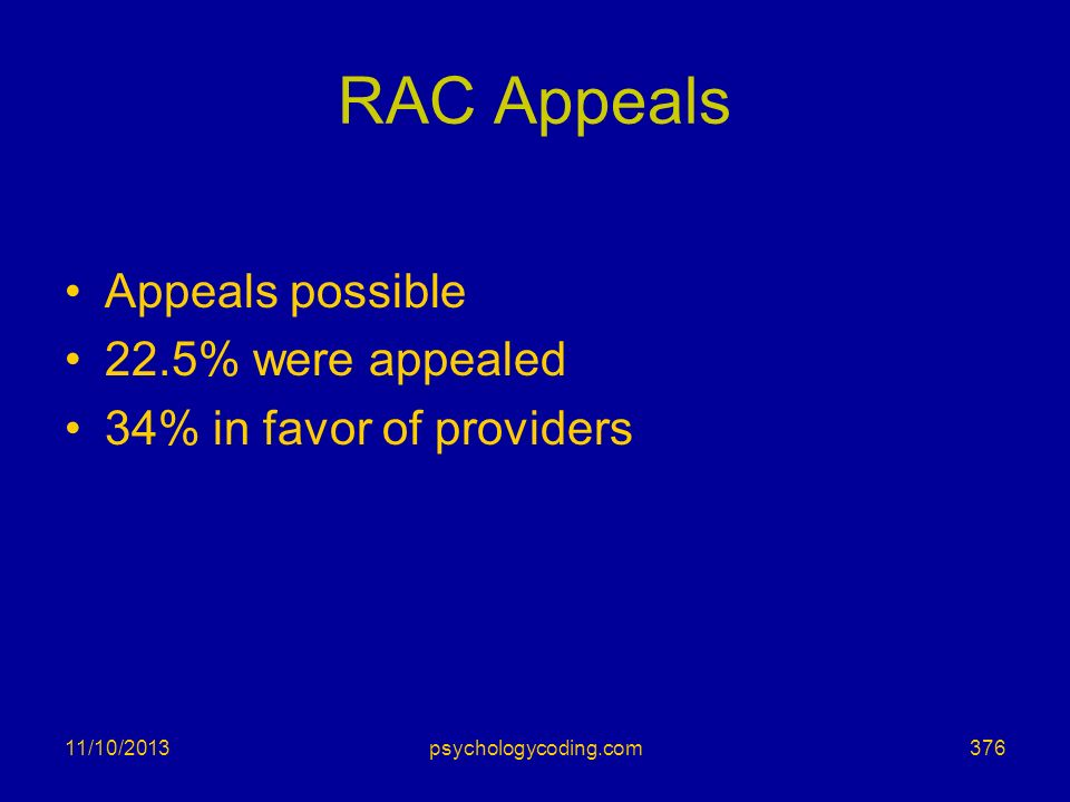 RAC Appeals Appeals possible 22.5% were appealed