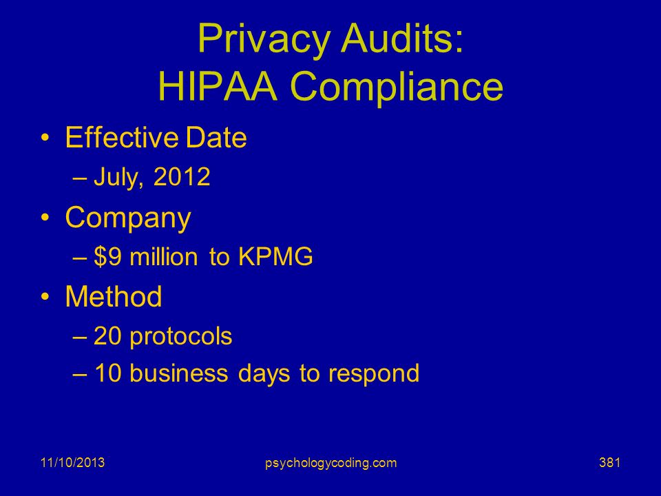 Privacy Audits: HIPAA Compliance