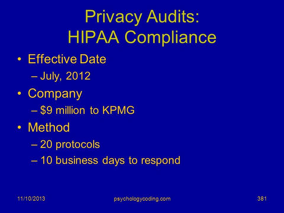 Privacy Audits: HIPAA Compliance