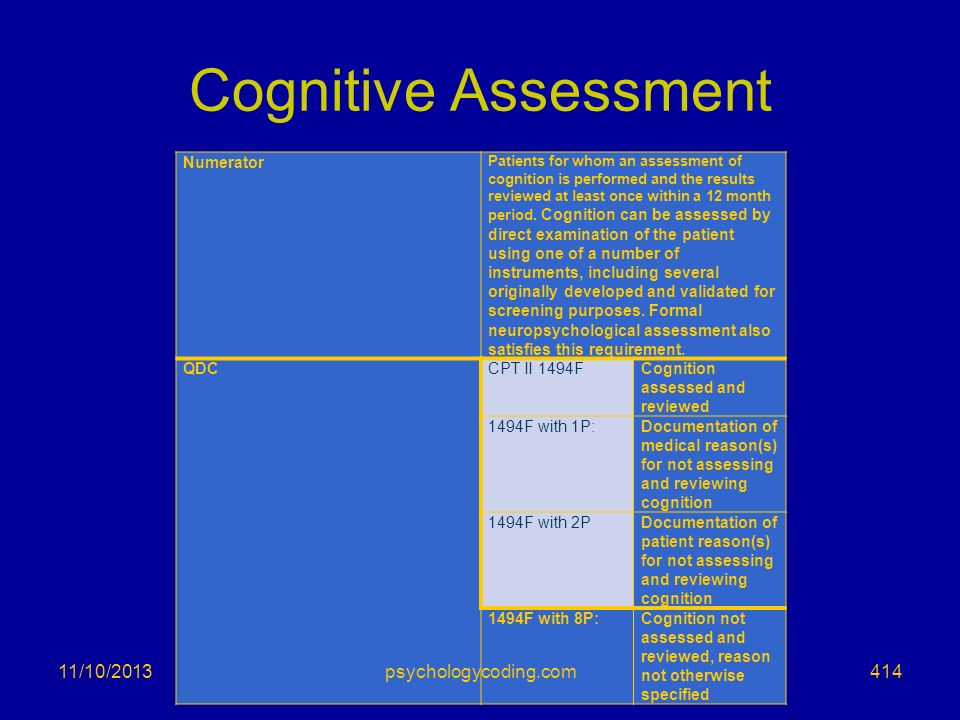 Cognitive Assessment 3/25/2017 psychologycoding.com Numerator QDC