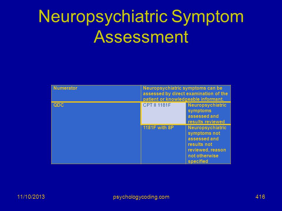 Neuropsychiatric Symptom Assessment