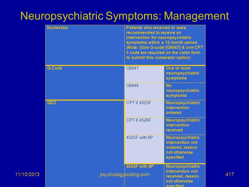 Neuropsychiatric Symptoms: Management