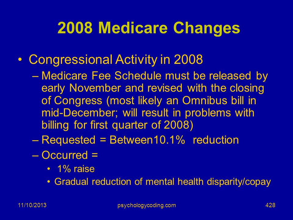 2008 Medicare Changes Congressional Activity in 2008