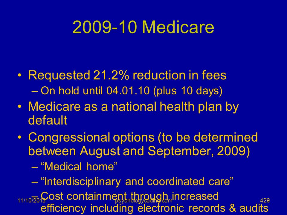 Medicare Requested 21.2% reduction in fees