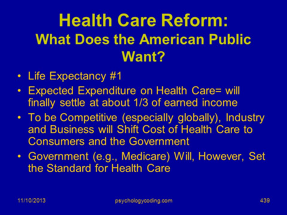 Health Care Reform: What Does the American Public Want