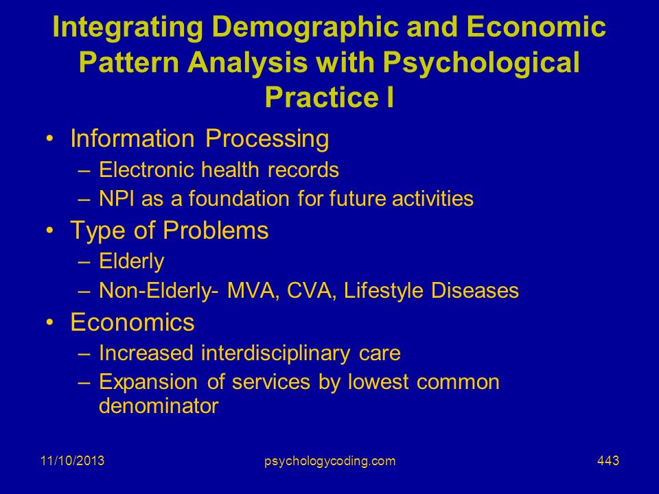 Integrating Demographic and Economic Pattern Analysis with Psychological Practice I