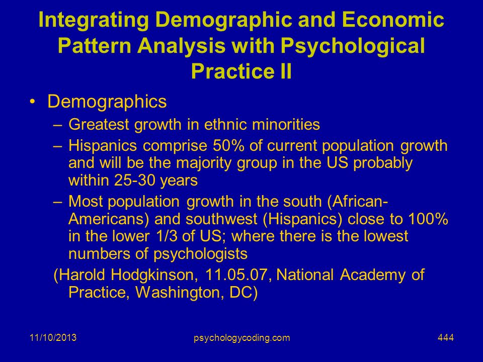 Integrating Demographic and Economic Pattern Analysis with Psychological Practice II
