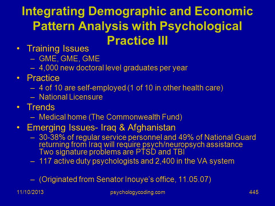 Integrating Demographic and Economic Pattern Analysis with Psychological Practice III