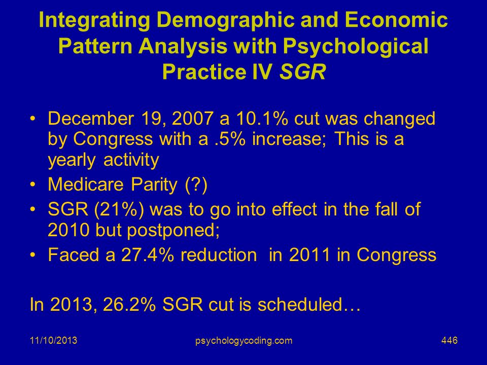 Integrating Demographic and Economic Pattern Analysis with Psychological Practice IV SGR