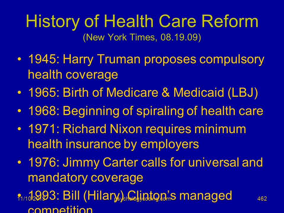History of Health Care Reform (New York Times, )