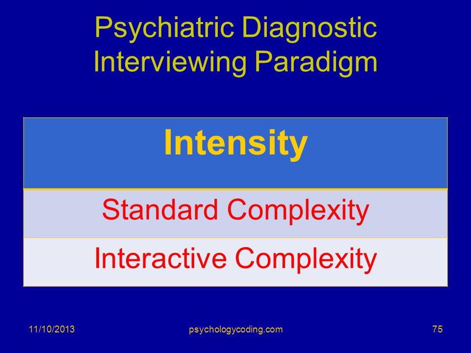 Psychiatric Diagnostic Interviewing Paradigm