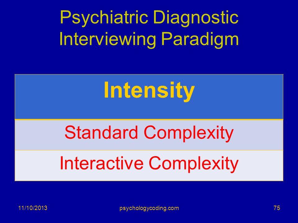 Psychiatric Diagnostic Interviewing Paradigm
