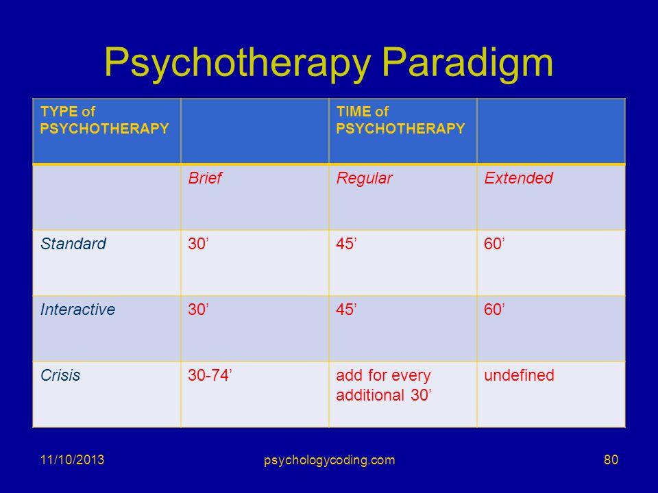 Psychotherapy Paradigm