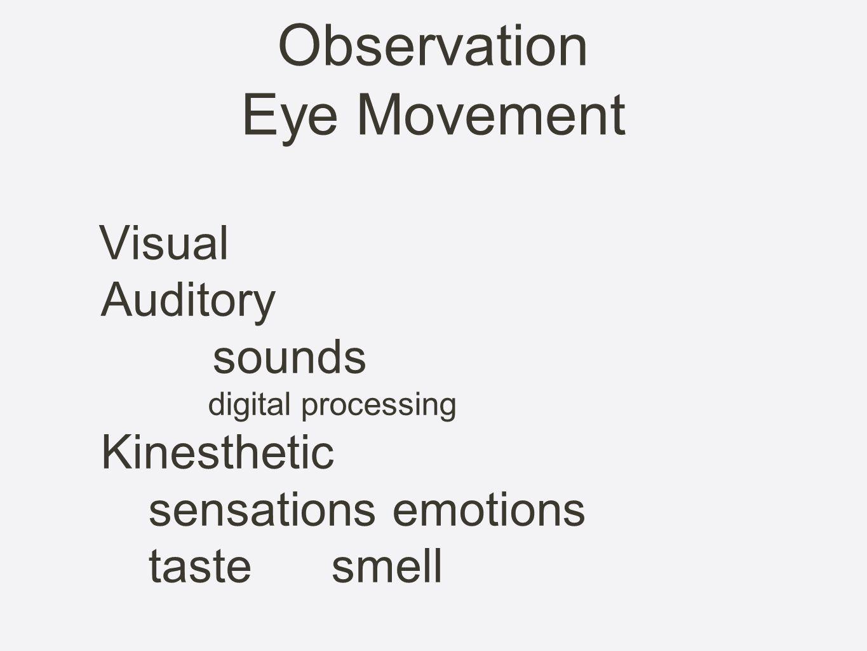Observation Eye Movement
