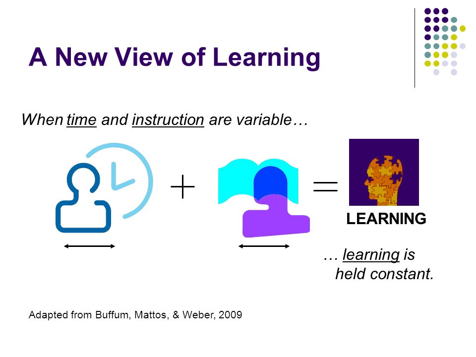 A New View of Learning When time and instruction are variable…