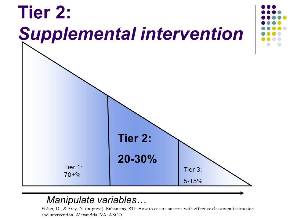 Tier 2: Supplemental intervention