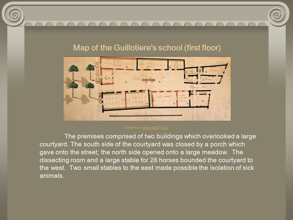 Map of the Guillotiere s school (first floor) Reference: www. vet2011