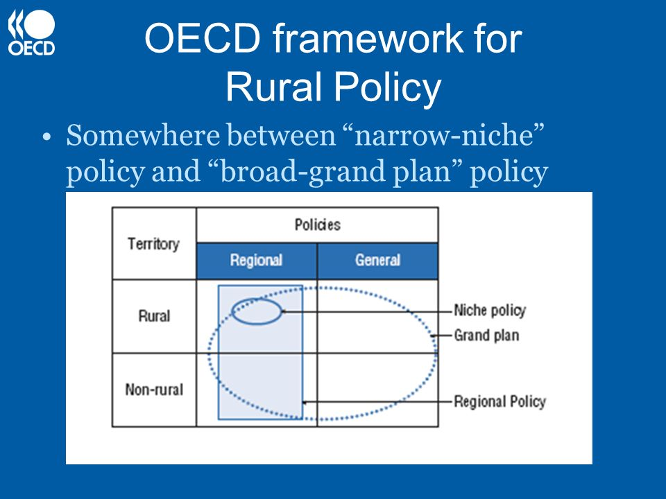 OECD framework for Rural Policy