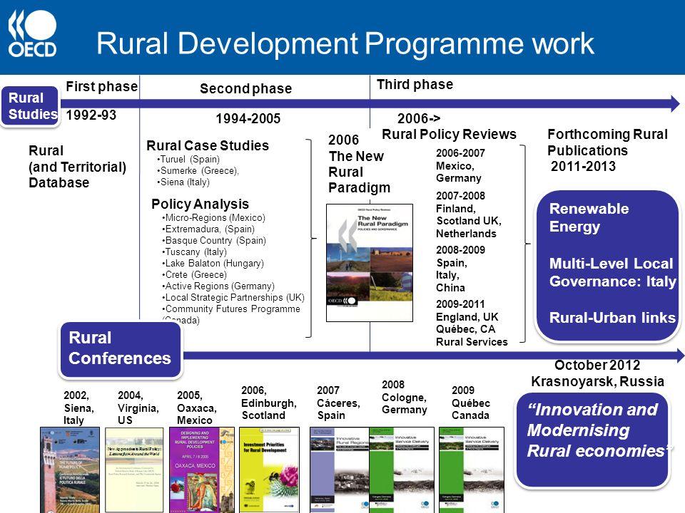 Rural Development Programme work