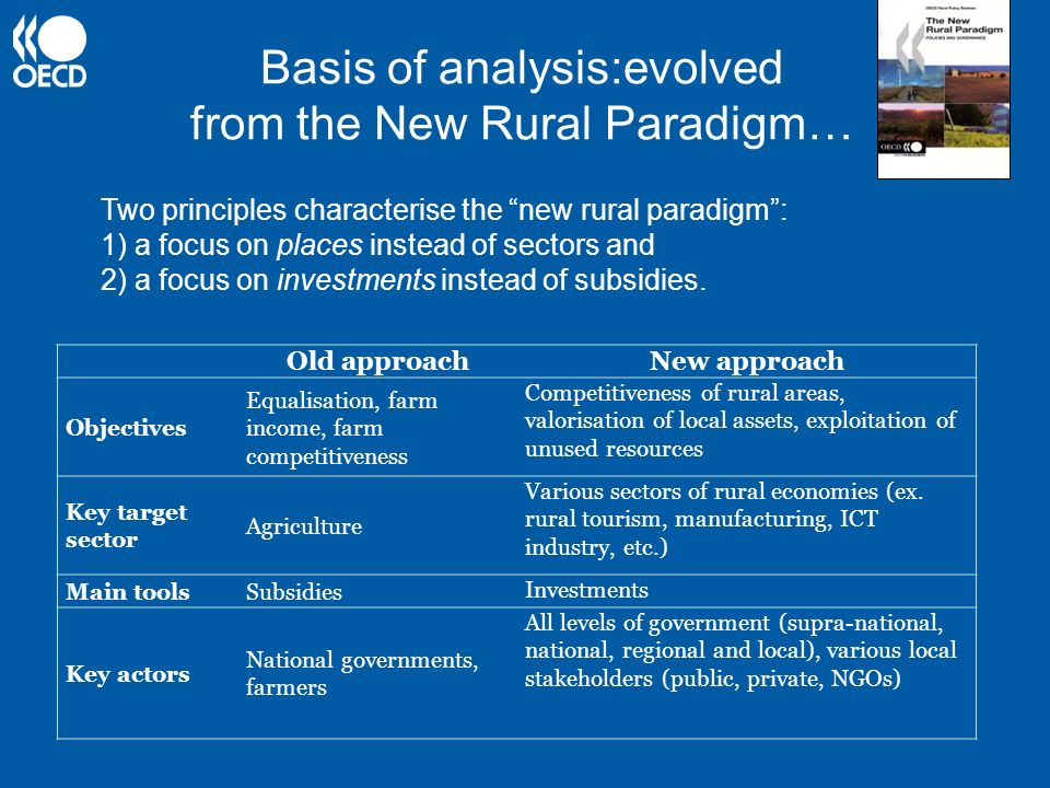 Basis of analysis:evolved from the New Rural Paradigm…