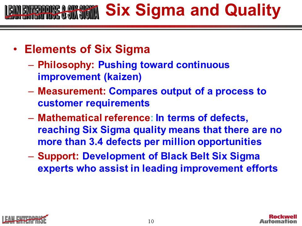 Six Sigma and Quality Elements of Six Sigma