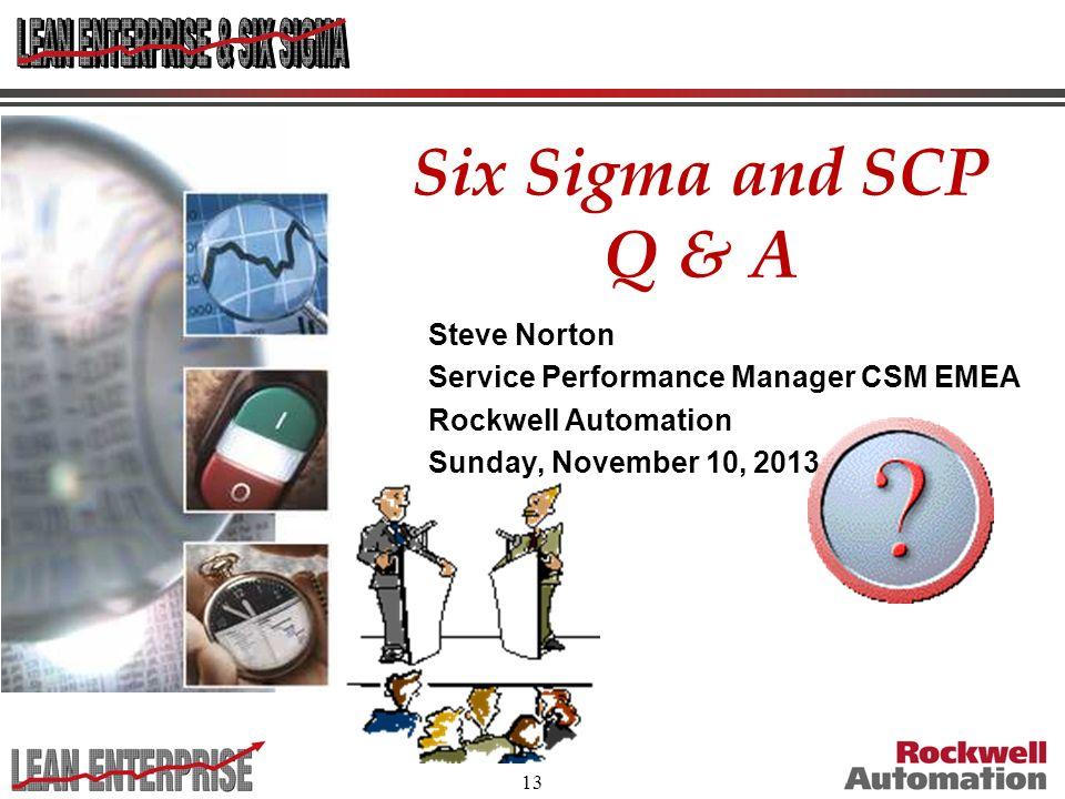 Six Sigma and SCP Q & A Steve Norton