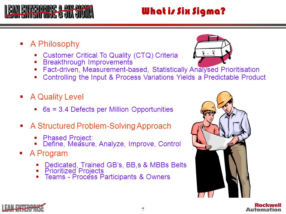 What is Six Sigma A Philosophy A Quality Level
