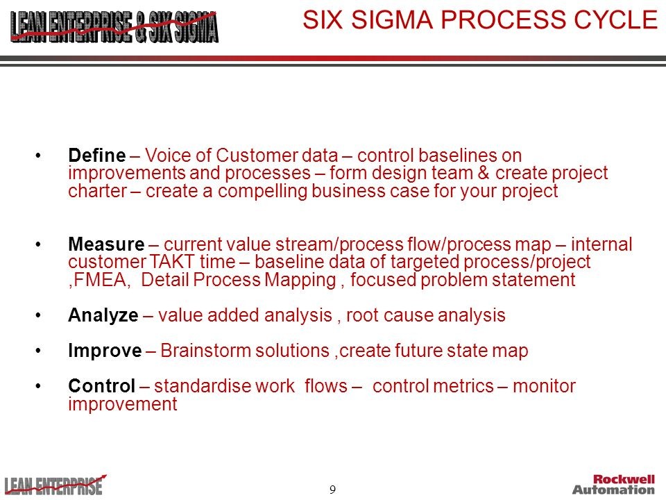 SIX SIGMA PROCESS CYCLE