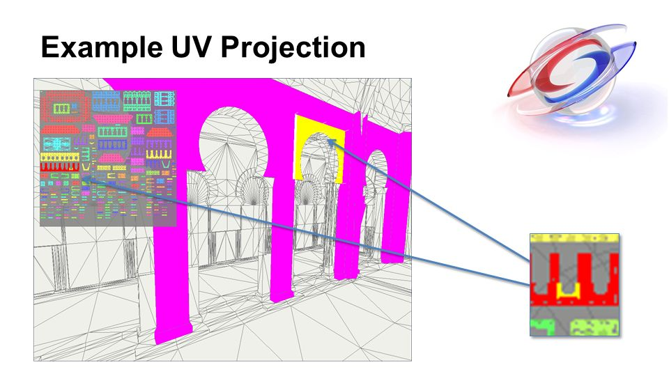 Example UV Projection TARGET GEOMETRY 4/4