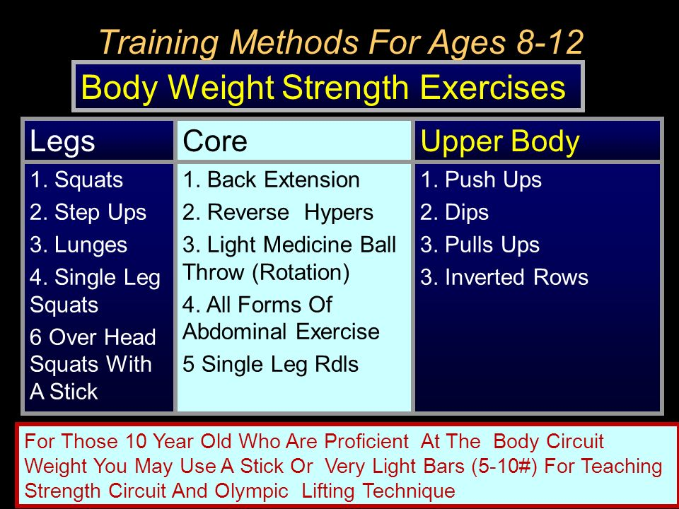 Training Methods For Ages 8-12