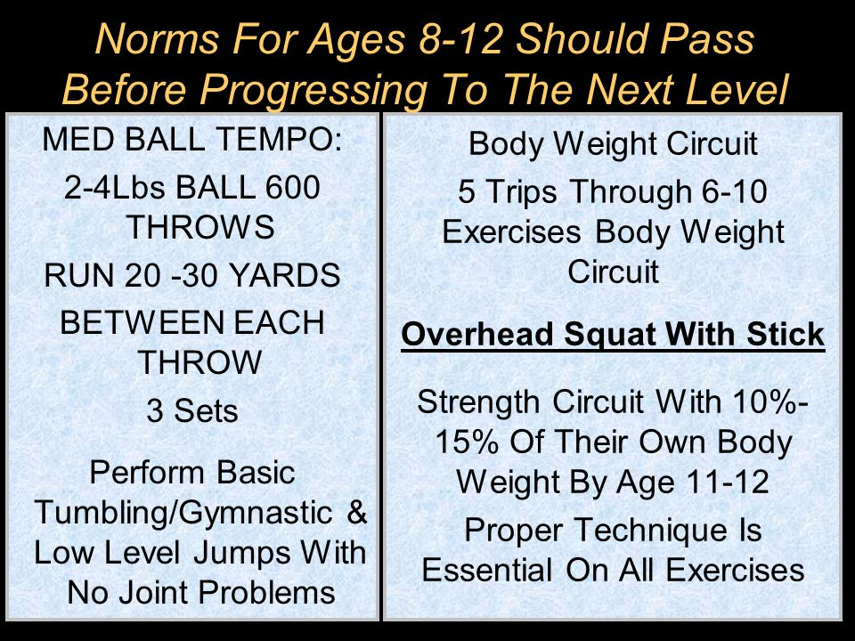 Norms For Ages 8-12 Should Pass Before Progressing To The Next Level