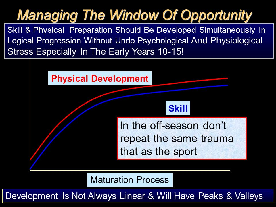 Managing The Window Of Opportunity