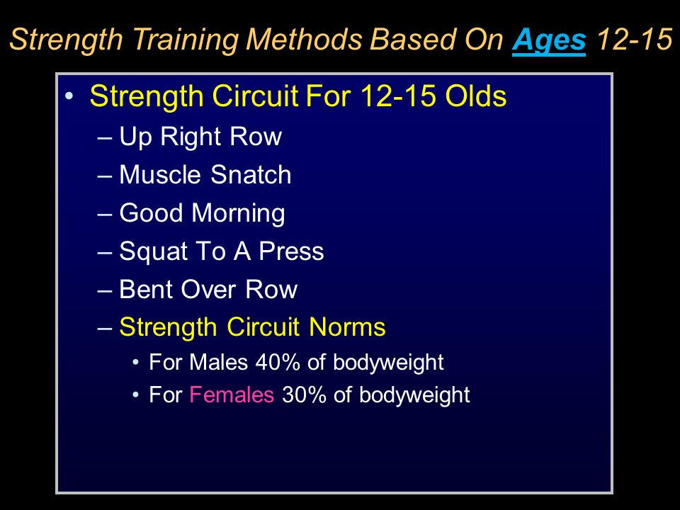 Strength Training Methods Based On Ages 12-15