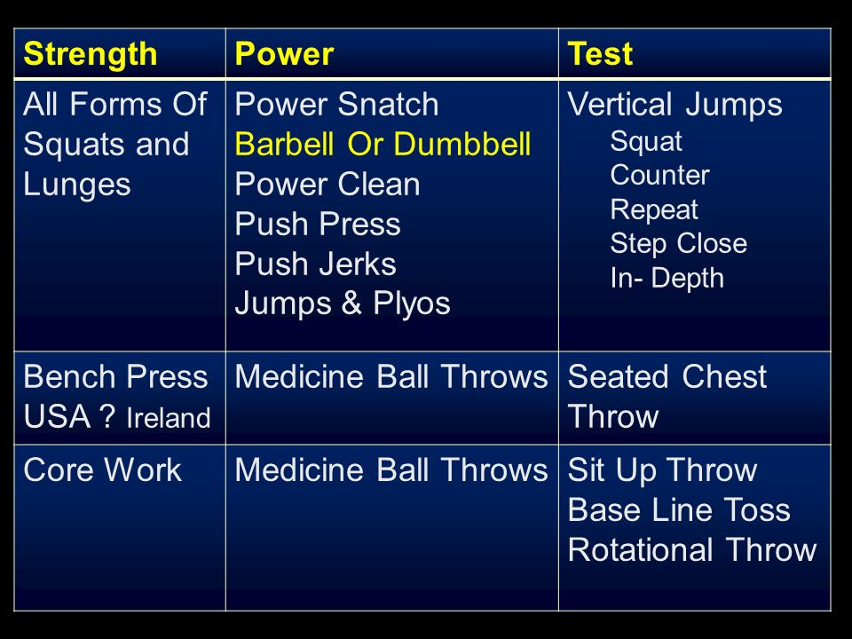 All Forms Of Squats and Lunges Power Snatch Barbell Or Dumbbell