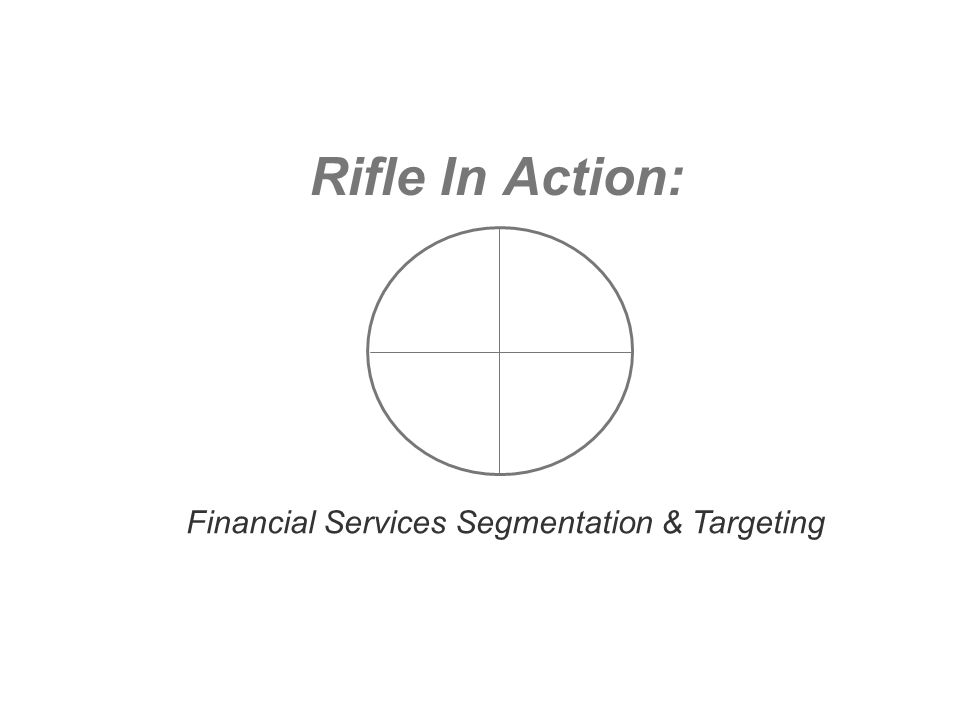 Financial Services Segmentation & Targeting