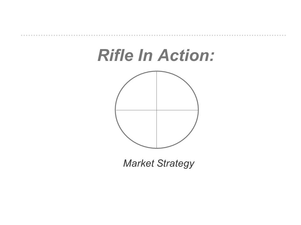 Rifle In Action: Market Strategy