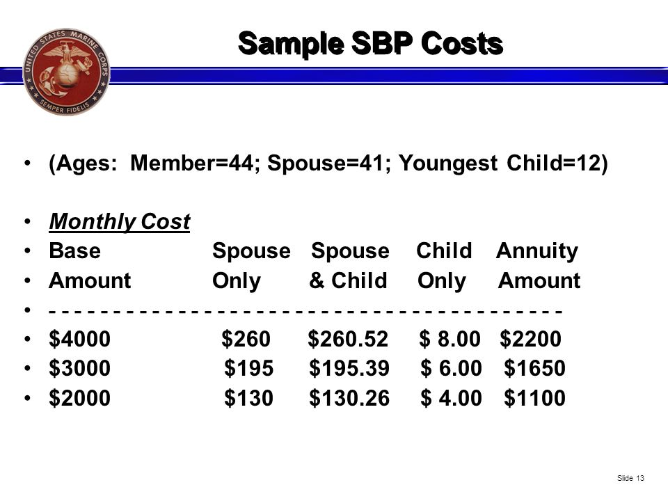 Sample SBP Costs (Ages: Member=44; Spouse=41; Youngest Child=12)