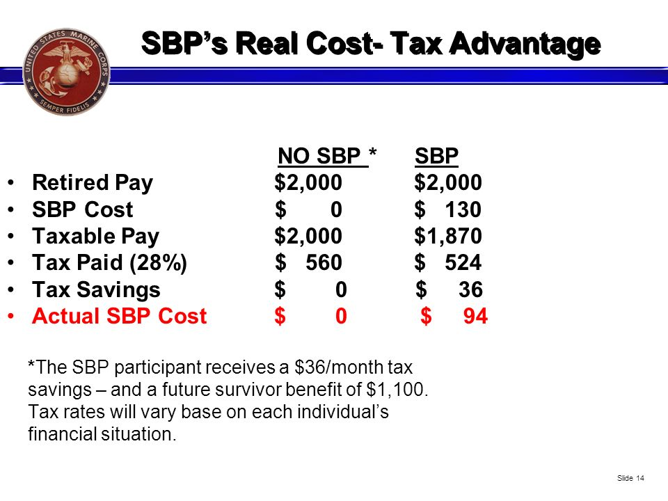 SBP's Real Cost- Tax Advantage