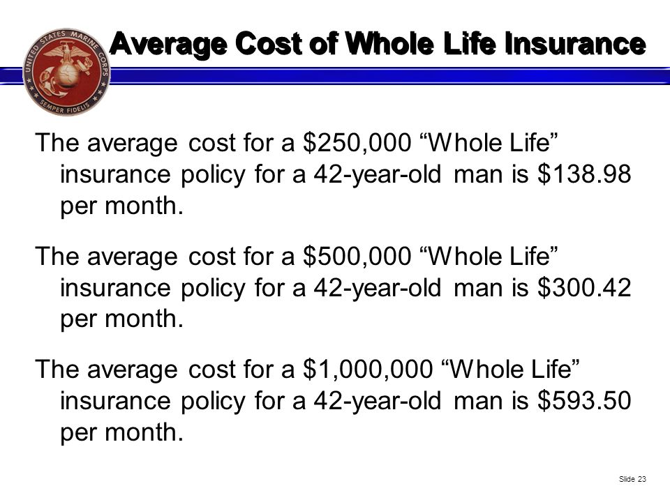 Average Cost of Whole Life Insurance