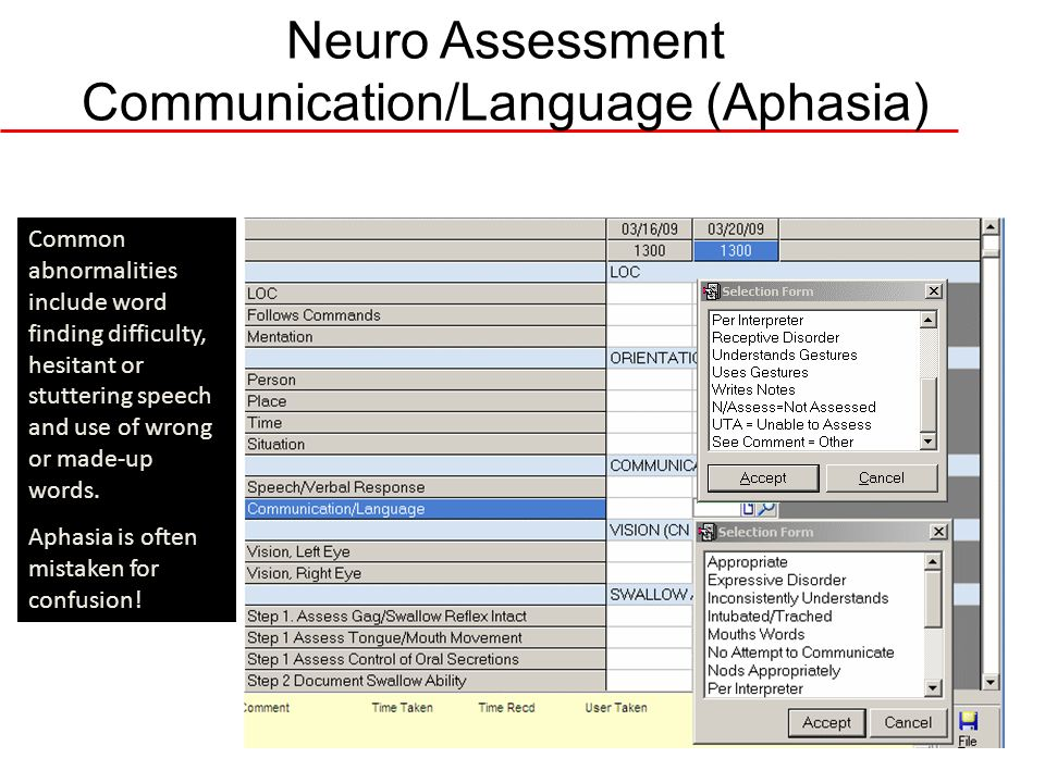 Neuro Assessment Communication/Language (Aphasia)