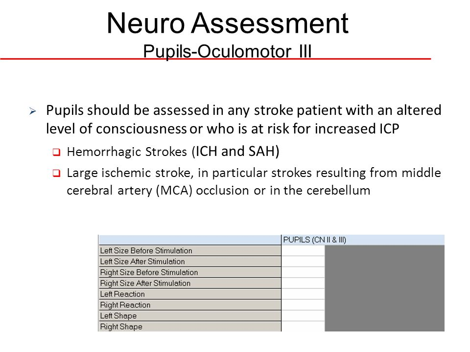 Neuro Assessment Pupils-Oculomotor III
