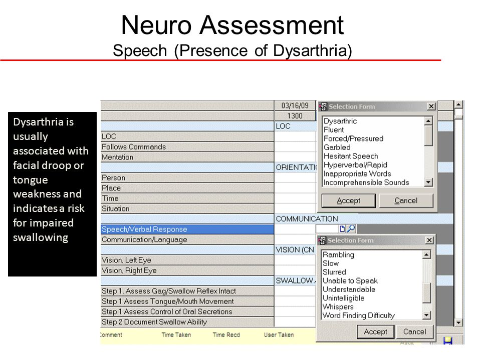 Neuro Assessment Speech (Presence of Dysarthria)