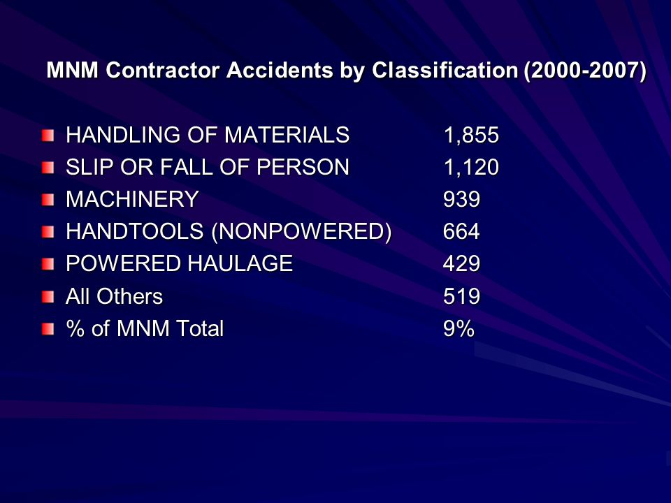 MNM Contractor Accidents by Classification (2000-2007)