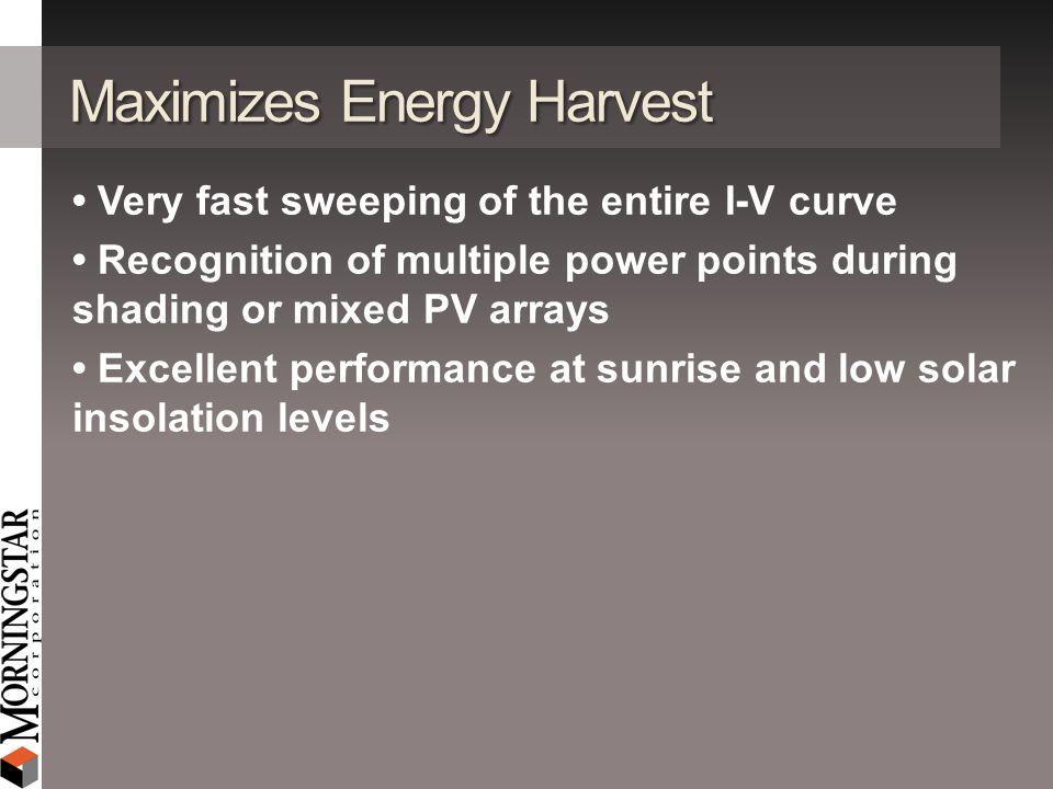 Maximizes Energy Harvest