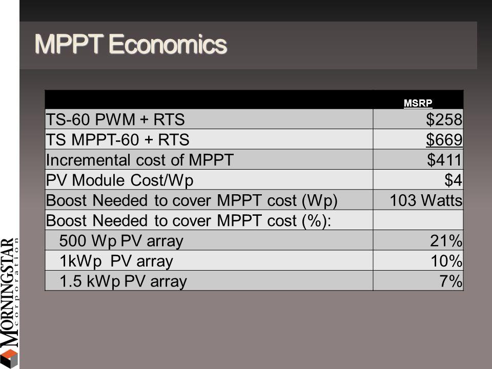 MPPT Economics TS-60 PWM + RTS $258 TS MPPT-60 + RTS $669
