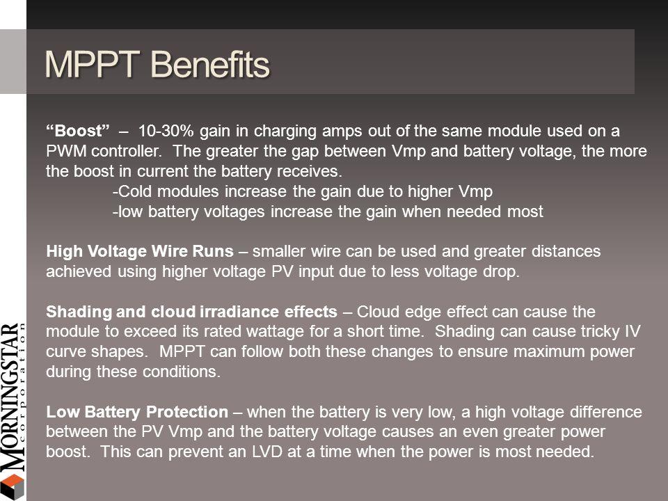 MPPT Benefits