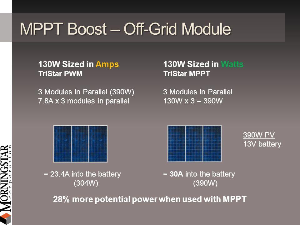 MPPT Boost – Off-Grid Module
