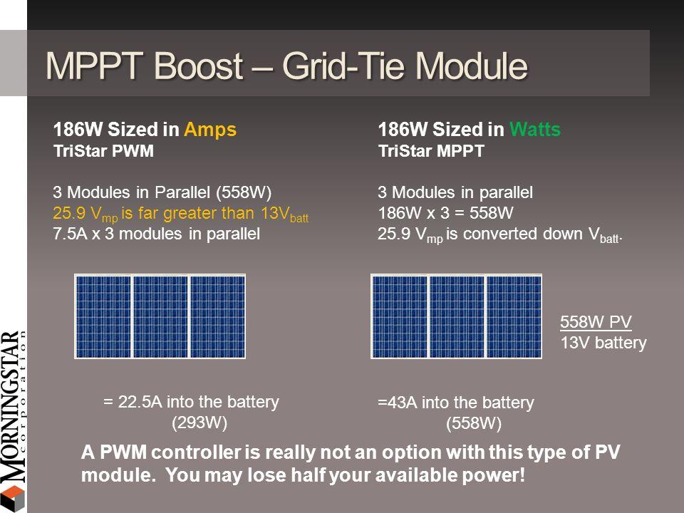MPPT Boost – Grid-Tie Module
